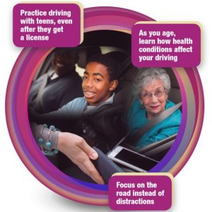 Safe Driving Tips - National Safety Month